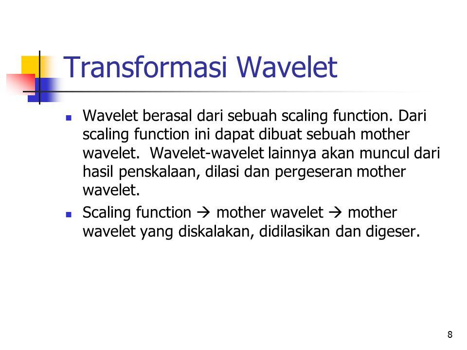 Transformasi Wavelet