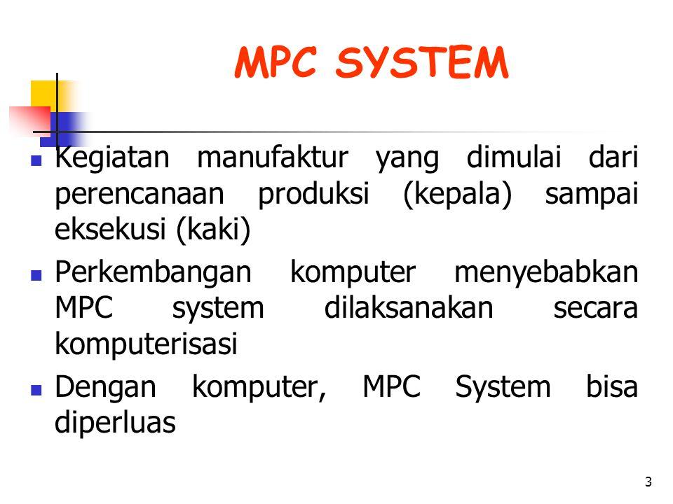 MPC SYSTEM Kegiatan manufaktur yang dimulai dari perencanaan produksi (kepala) sampai eksekusi (kaki)