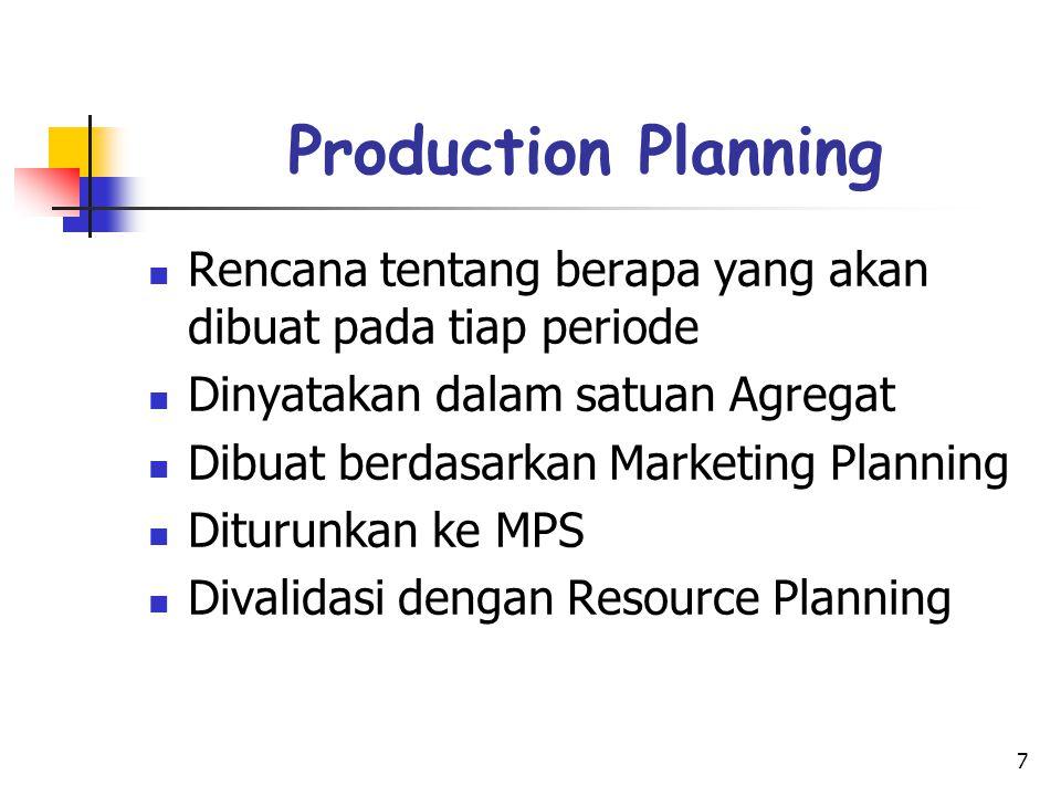 Production Planning Rencana tentang berapa yang akan dibuat pada tiap periode. Dinyatakan dalam satuan Agregat.
