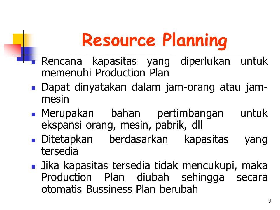 Resource Planning Rencana kapasitas yang diperlukan untuk memenuhi Production Plan. Dapat dinyatakan dalam jam-orang atau jam-mesin.