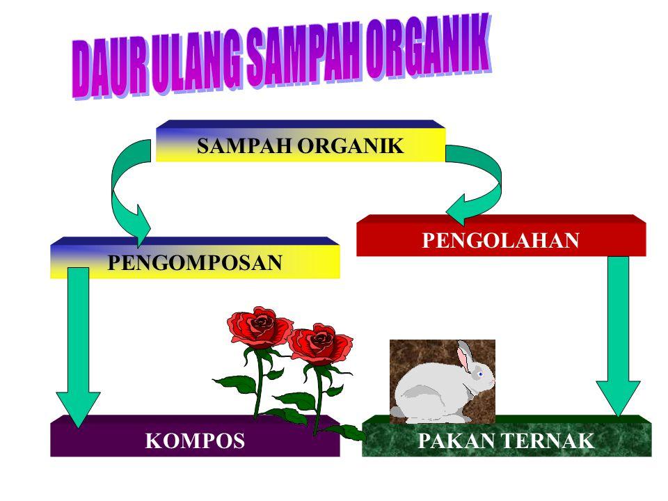 DAUR ULANG SAMPAH ORGANIK