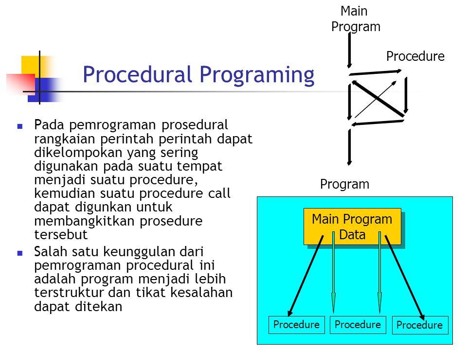 Procedural Programing