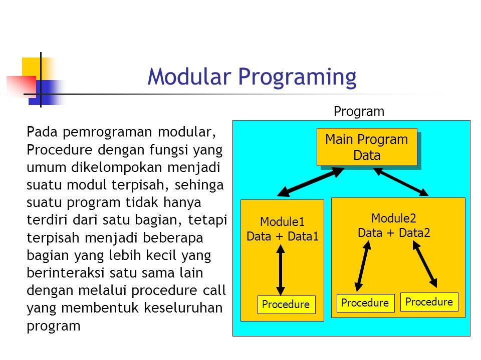 Modular Programing Program.