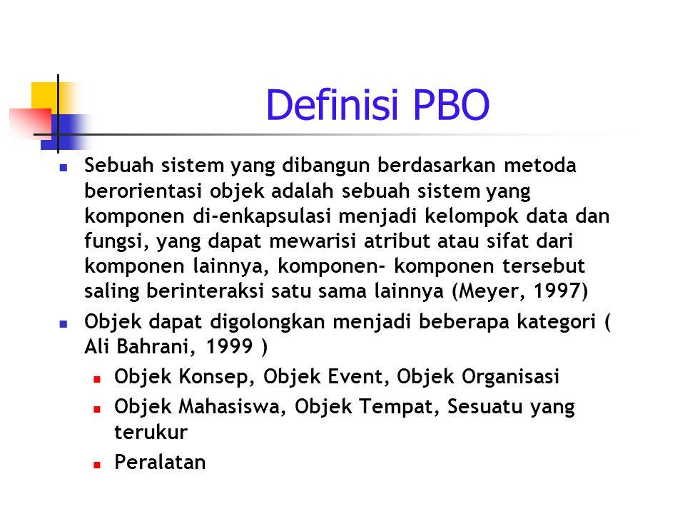 Definisi PBO