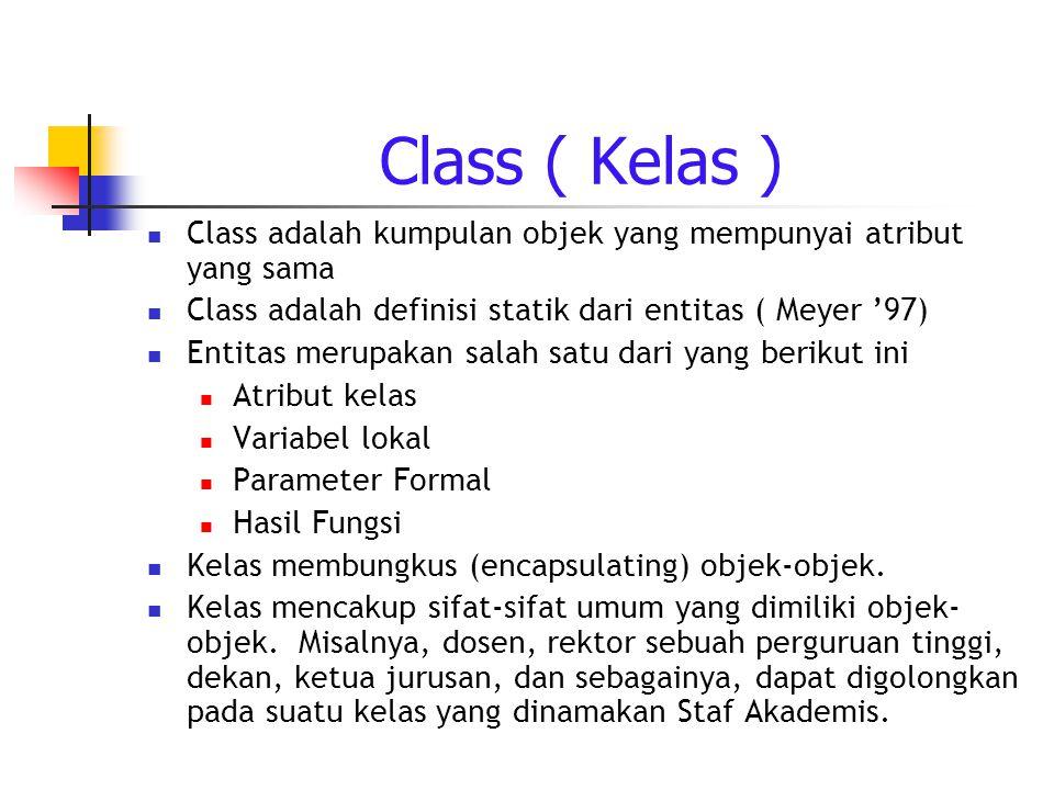 Class ( Kelas ) Class adalah kumpulan objek yang mempunyai atribut yang sama. Class adalah definisi statik dari entitas ( Meyer '97)