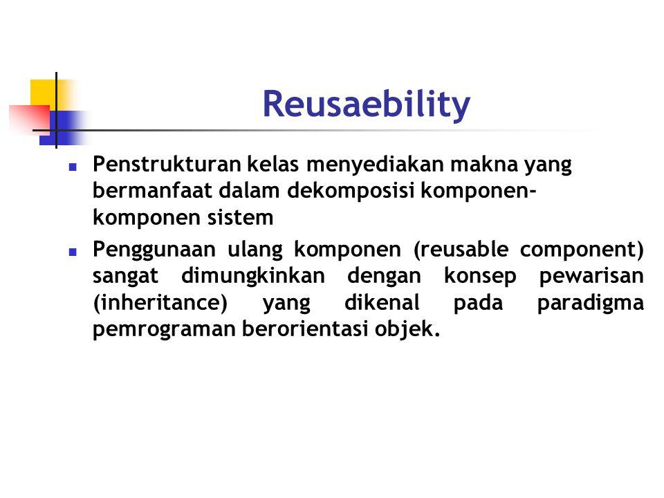 Reusaebility Penstrukturan kelas menyediakan makna yang bermanfaat dalam dekomposisi komponen-komponen sistem.