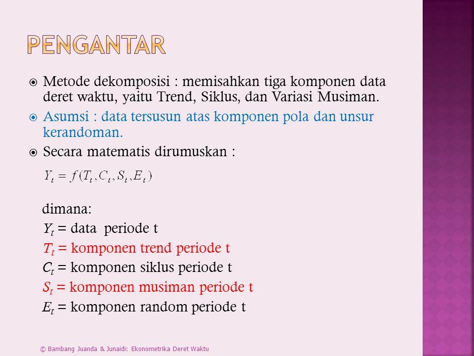 Pengantar Metode dekomposisi : memisahkan tiga komponen data deret waktu, yaitu Trend, Siklus, dan Variasi Musiman.