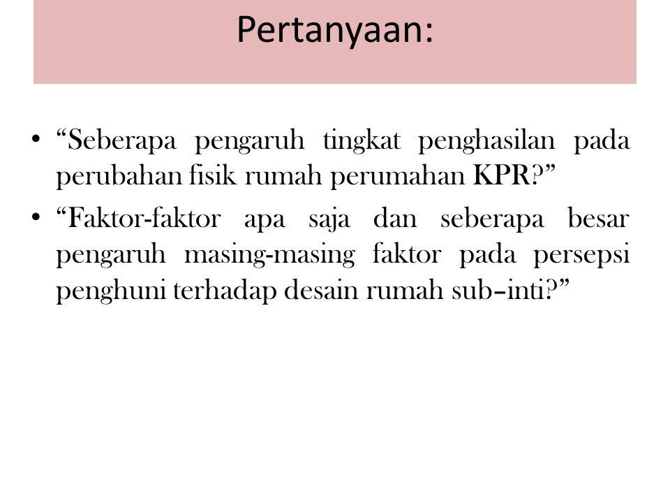 Pertanyaan: Seberapa pengaruh tingkat penghasilan pada perubahan fisik rumah perumahan KPR