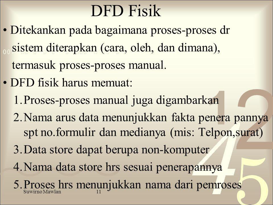 DFD Fisik Ditekankan pada bagaimana proses-proses dr