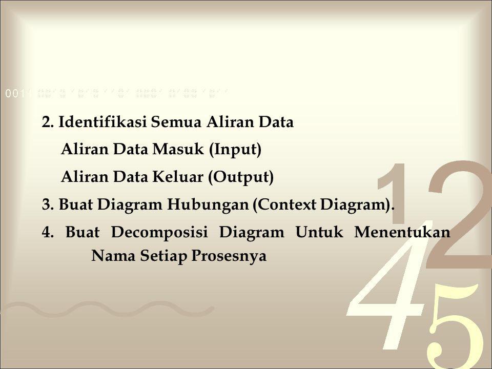 2. Identifikasi Semua Aliran Data