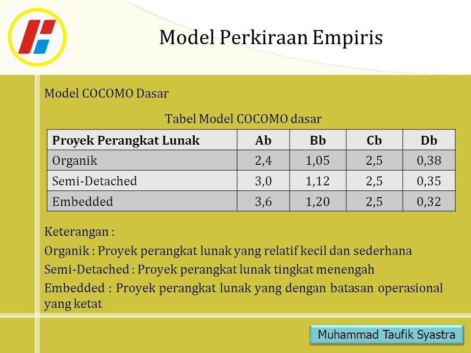 Model Perkiraan Empiris