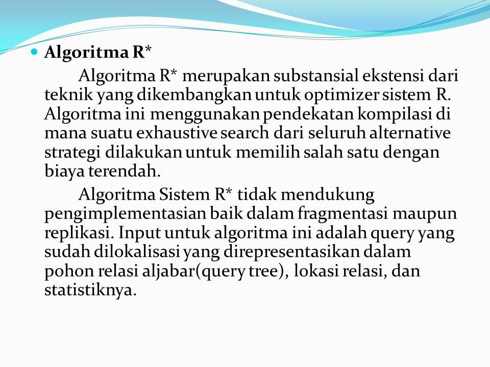 Algoritma R*