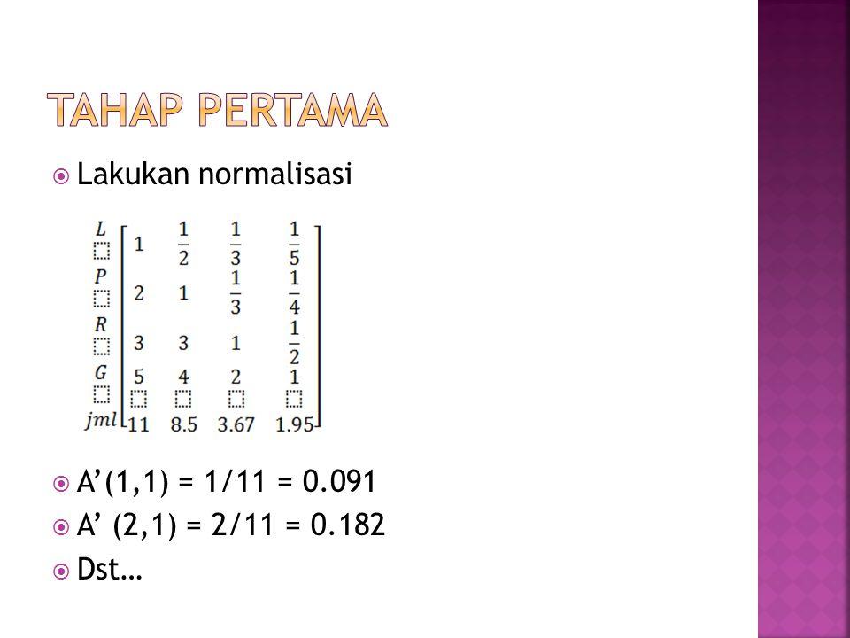 Tahap pertama Lakukan normalisasi A'(1,1) = 1/11 = 0.091