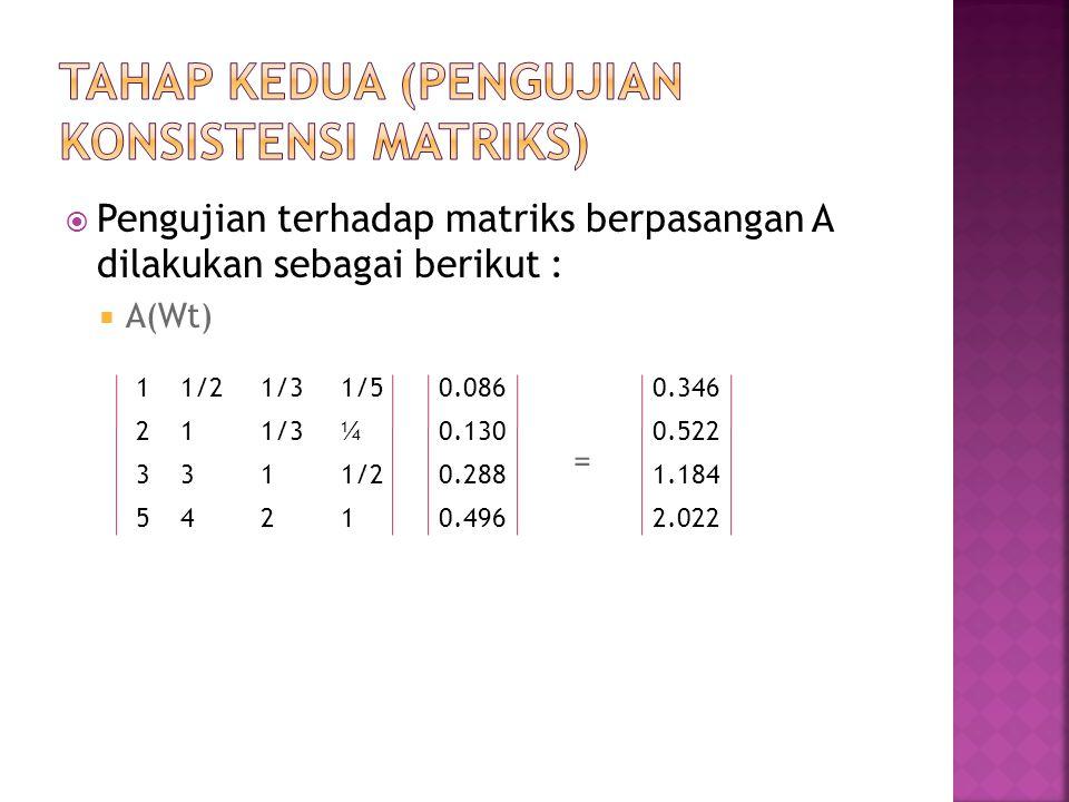 Tahap kedua (pengujian konsistensi matriks)