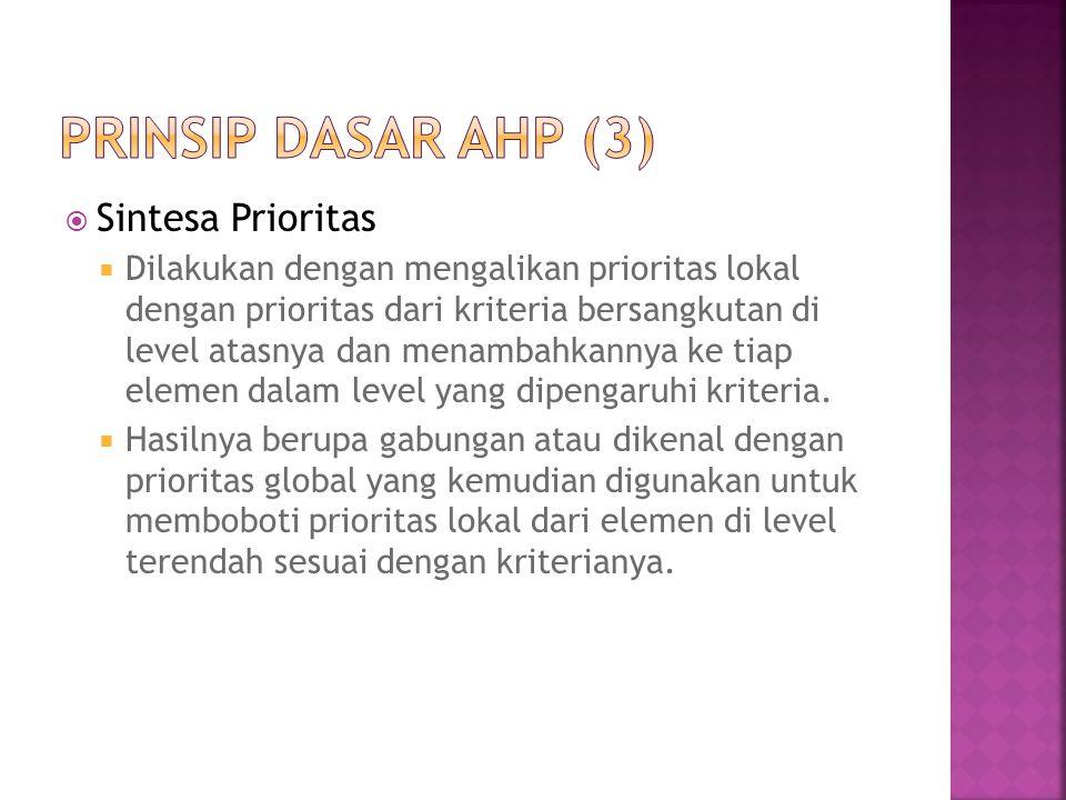 Prinsip dasar ahp (3) Sintesa Prioritas