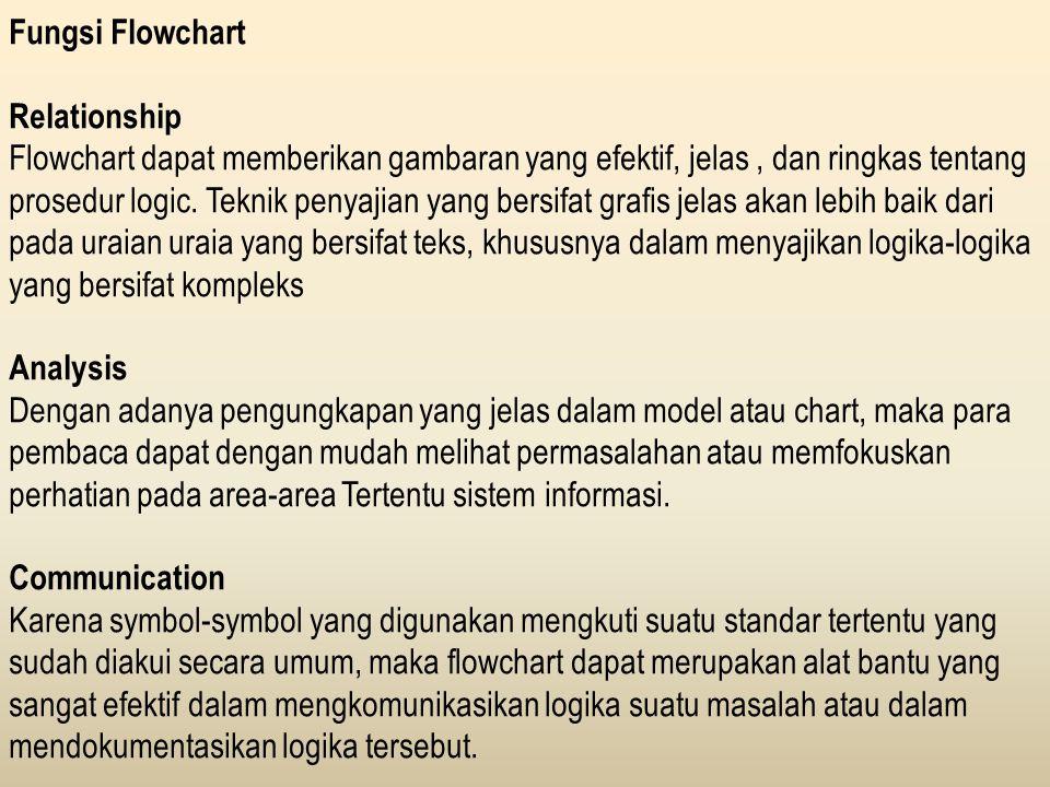 Fungsi Flowchart Relationship.