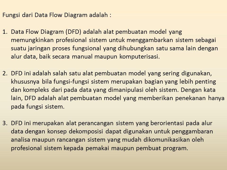 Fungsi dari Data Flow Diagram adalah :