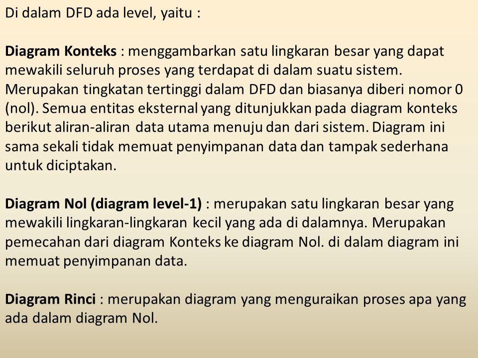 Di dalam DFD ada level, yaitu :