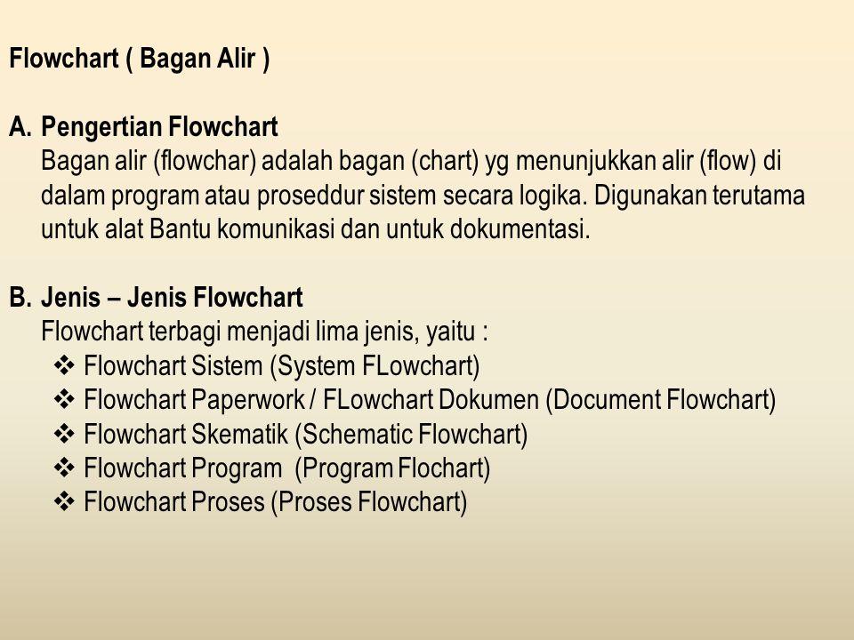 Flowchart ( Bagan Alir )