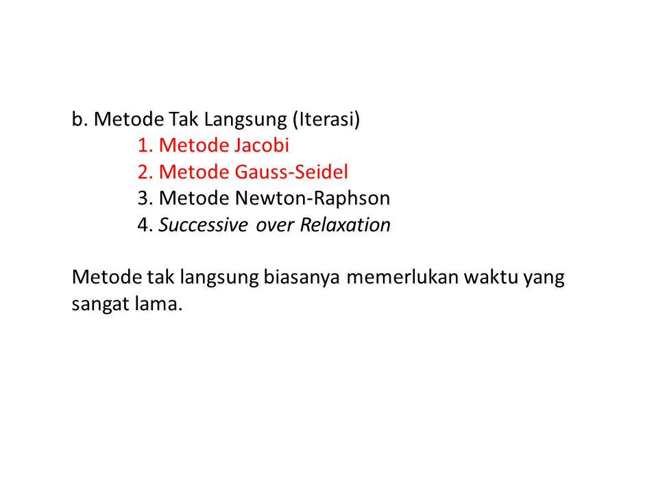 b. Metode Tak Langsung (Iterasi)