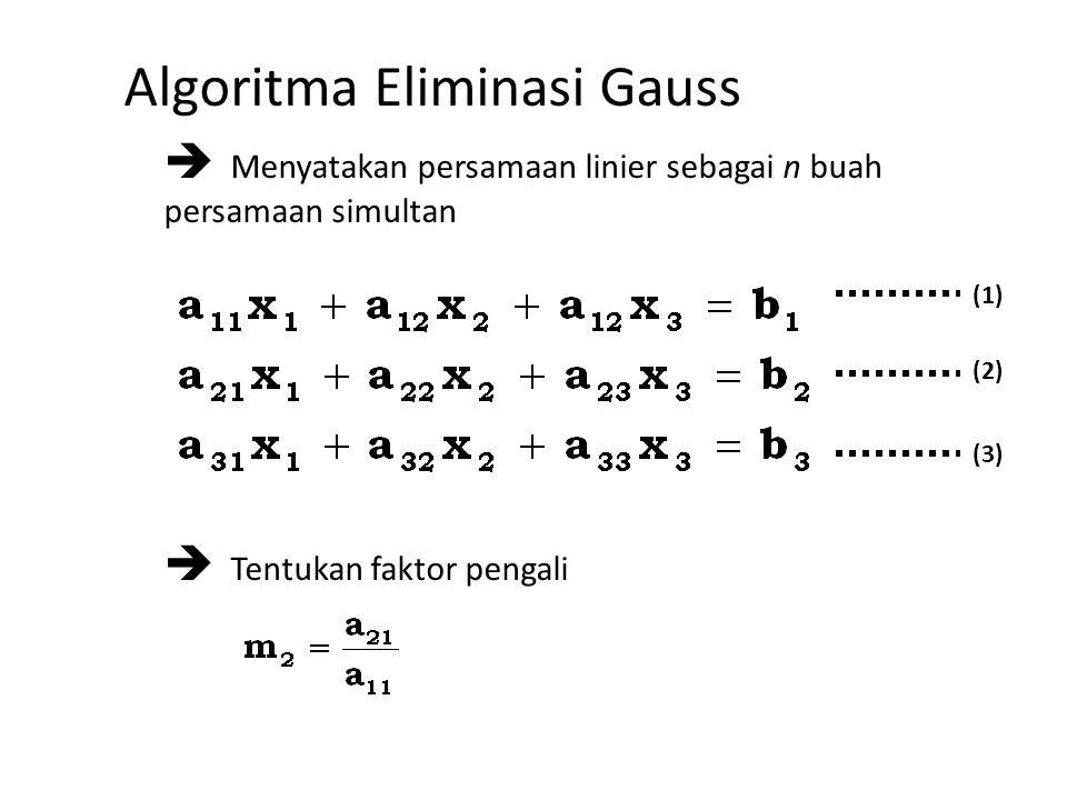 Algoritma Eliminasi Gauss