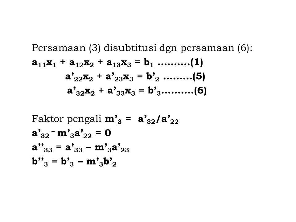 Persamaan (3) disubtitusi dgn persamaan (6): a11x1 + a12x2 + a13x3 = b1 ……….(1) a'22x2 + a'23x3 = b'2 ………(5) a'32x2 + a'33x3 = b'3……….(6) Faktor pengali m'3 = a'32/a'22 a'32 – m'3a'22 = 0 a''33 = a'33 – m'3a'23 b''3 = b'3 – m'3b'2