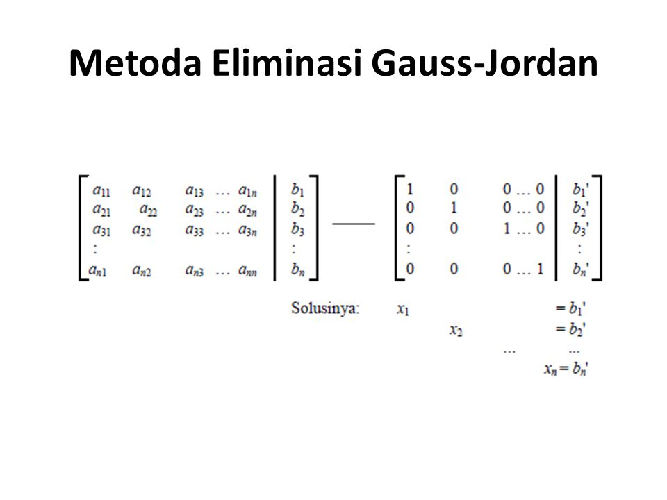 Metoda Eliminasi Gauss-Jordan