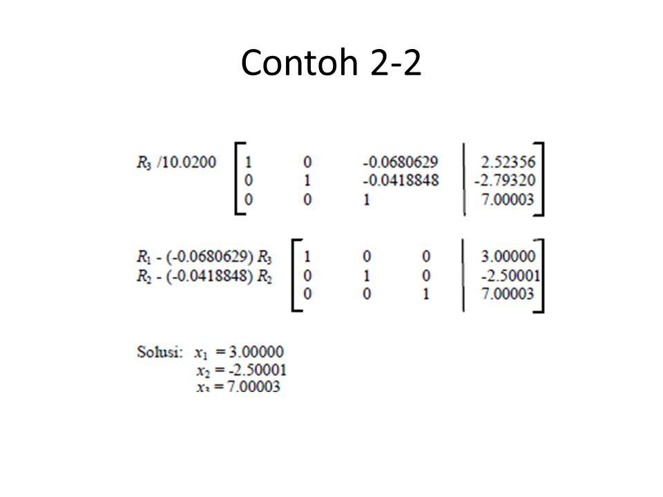 Contoh 2-2