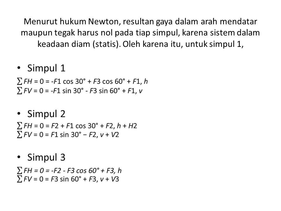 Menurut hukum Newton, resultan gaya dalam arah mendatar maupun tegak harus nol pada tiap simpul, karena sistem dalam keadaan diam (statis). Oleh karena itu, untuk simpul 1,