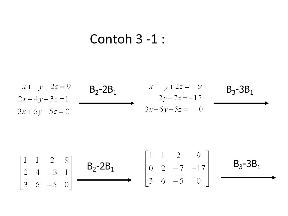 Contoh 3 -1 : B2-2B1 B3-3B1 B3-3B1 B2-2B1