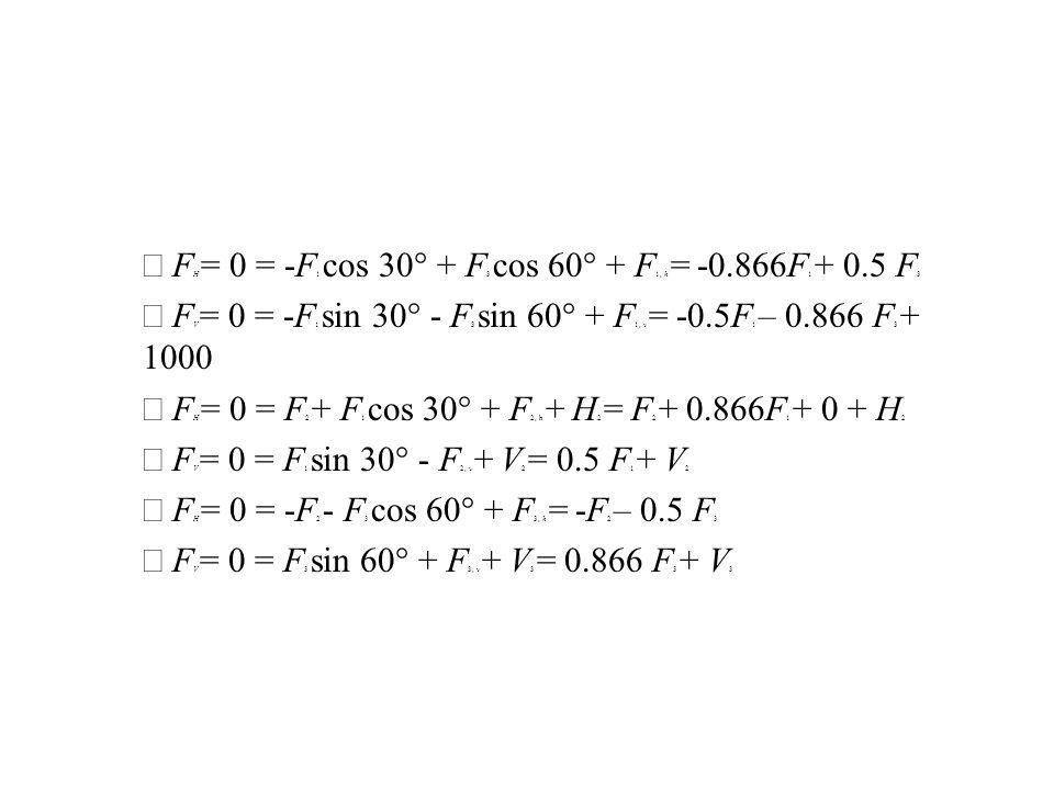 å FH = 0 = -F1 cos 30° + F3 cos 60° + F1, h = -0. 866F1 + 0