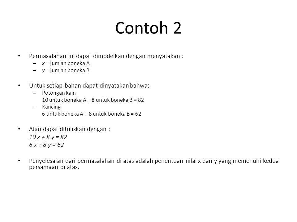 Contoh 2 Permasalahan ini dapat dimodelkan dengan menyatakan :