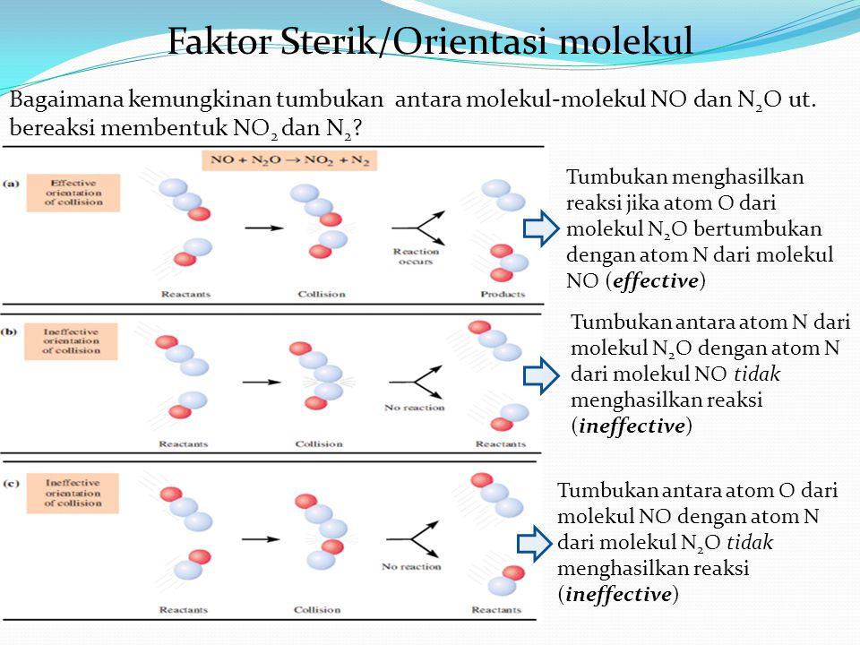 Faktor Sterik/Orientasi molekul