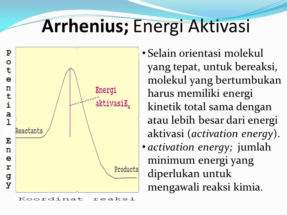 Arrhenius; Energi Aktivasi