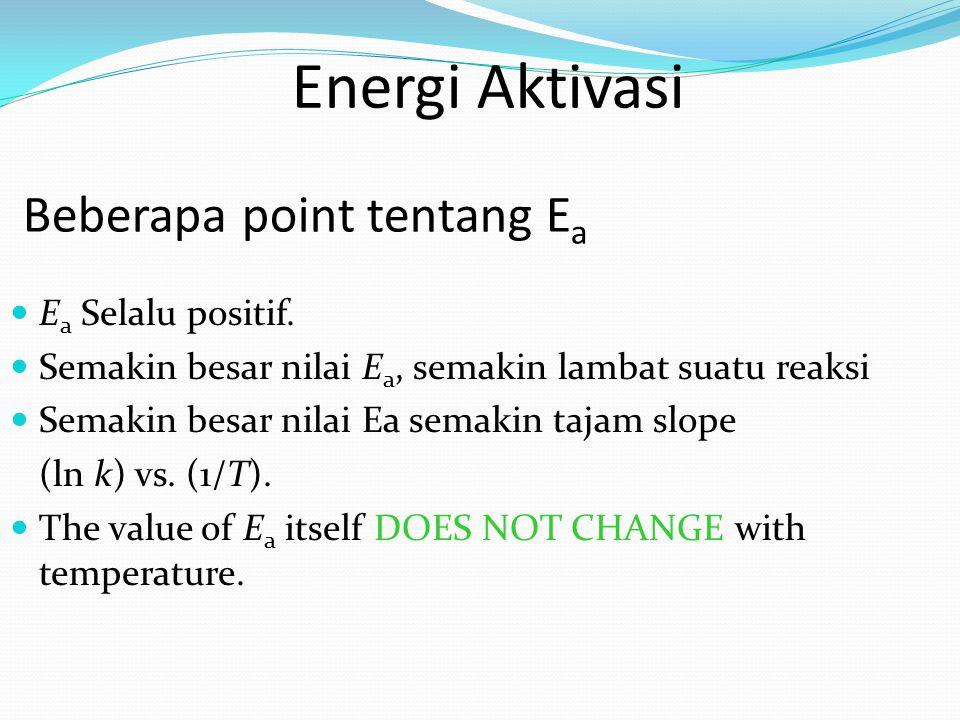 Energi Aktivasi Beberapa point tentang Ea Ea Selalu positif.