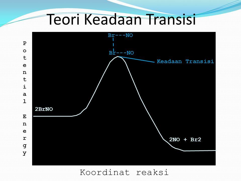 Teori Keadaan Transisi