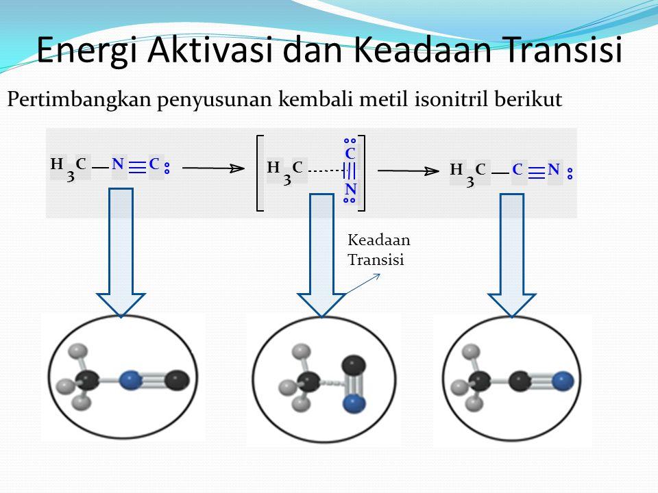 Energi Aktivasi dan Keadaan Transisi