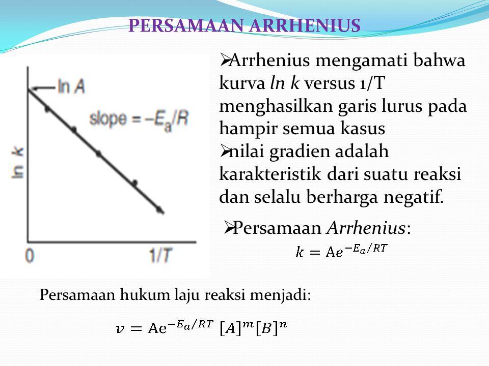 PERSAMAAN ARRHENIUS Arrhenius mengamati bahwa kurva ln k versus 1/T menghasilkan garis lurus pada hampir semua kasus.