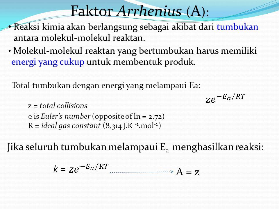 Faktor Arrhenius (A): A = z