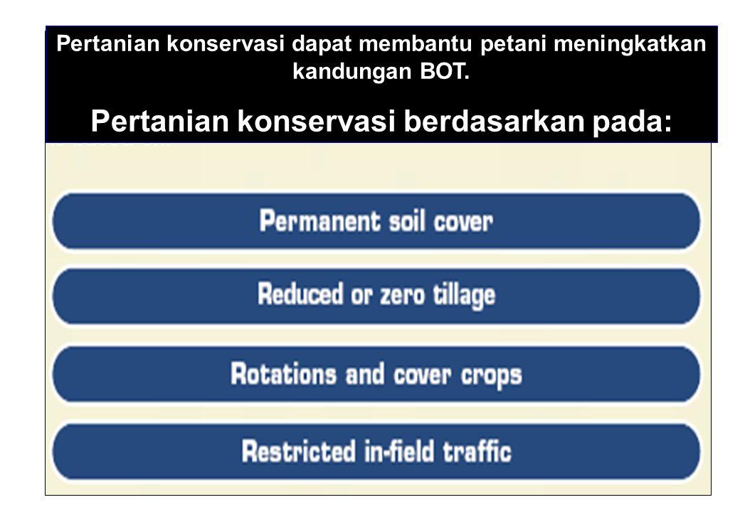 Pertanian konservasi berdasarkan pada: