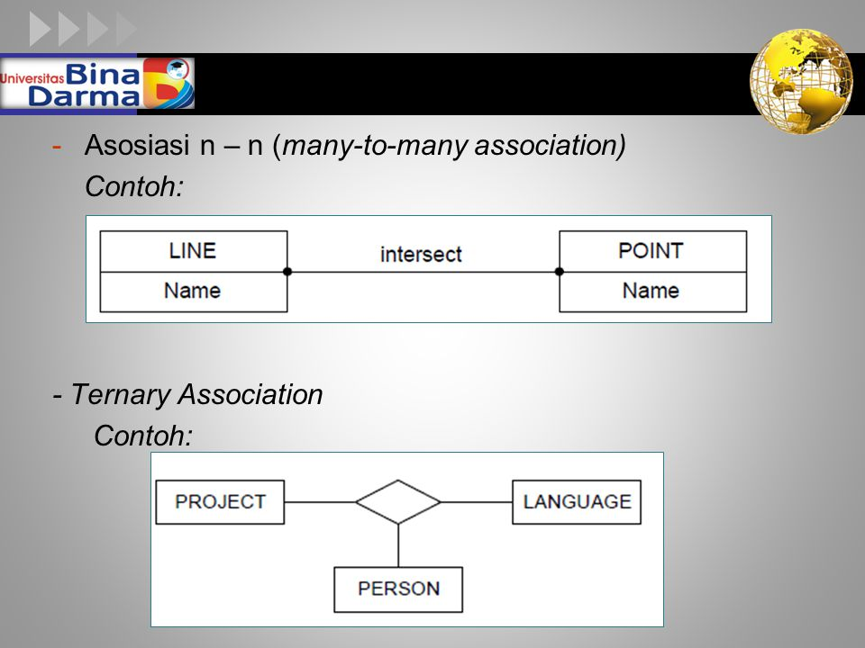 Asosiasi n – n (many-to-many association)