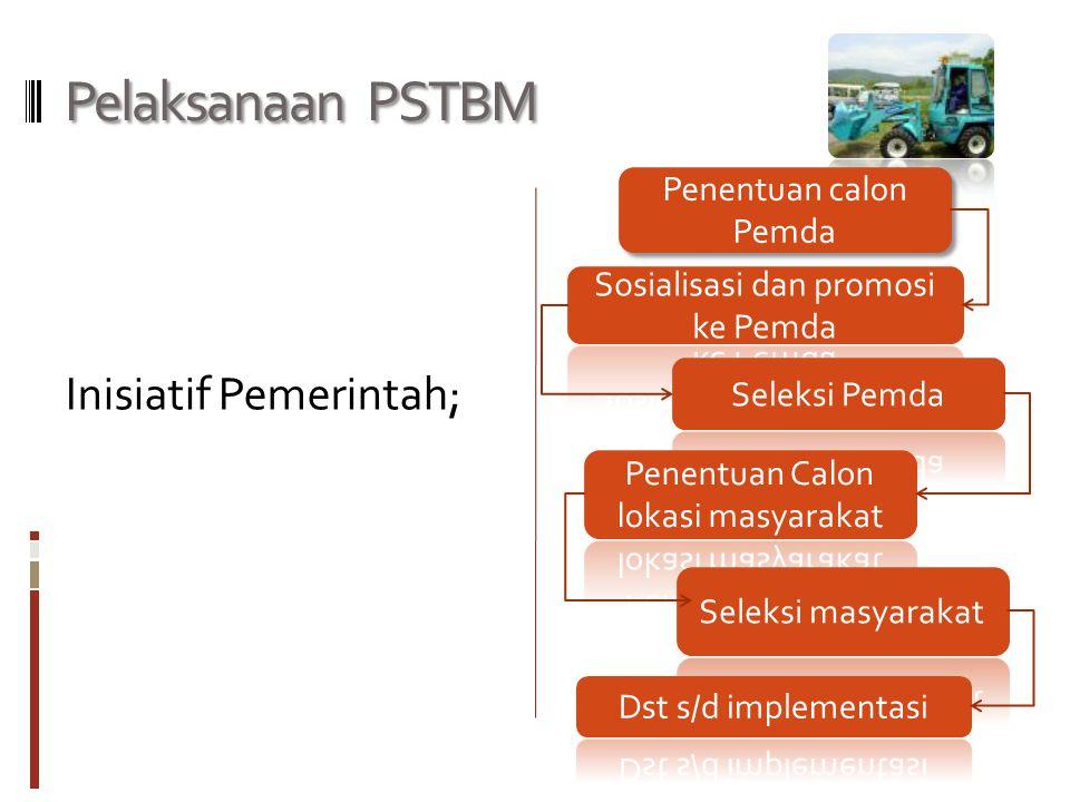 Pelaksanaan PSTBM Inisiatif Pemerintah; Penentuan calon Pemda