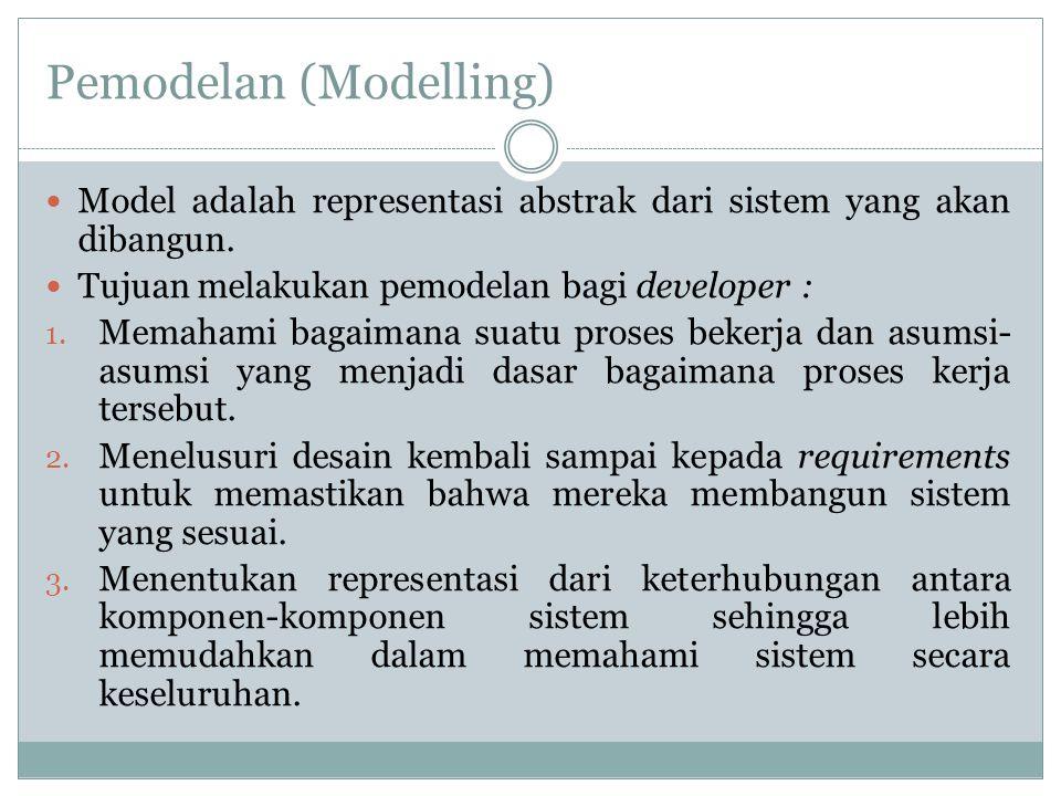 Pemodelan (Modelling)