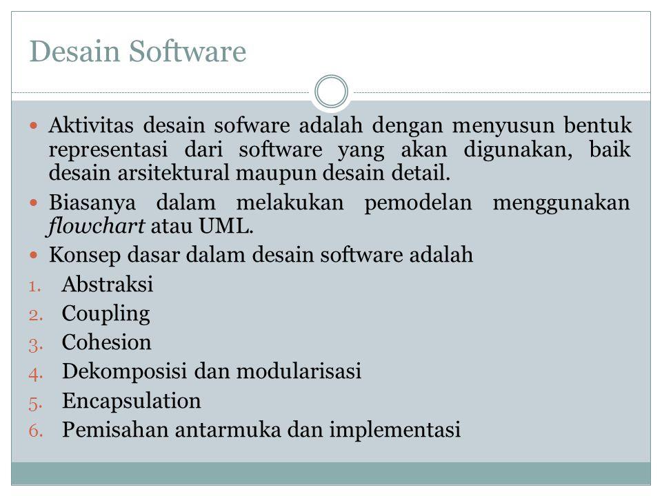 Desain Software