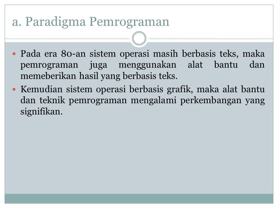 a. Paradigma Pemrograman
