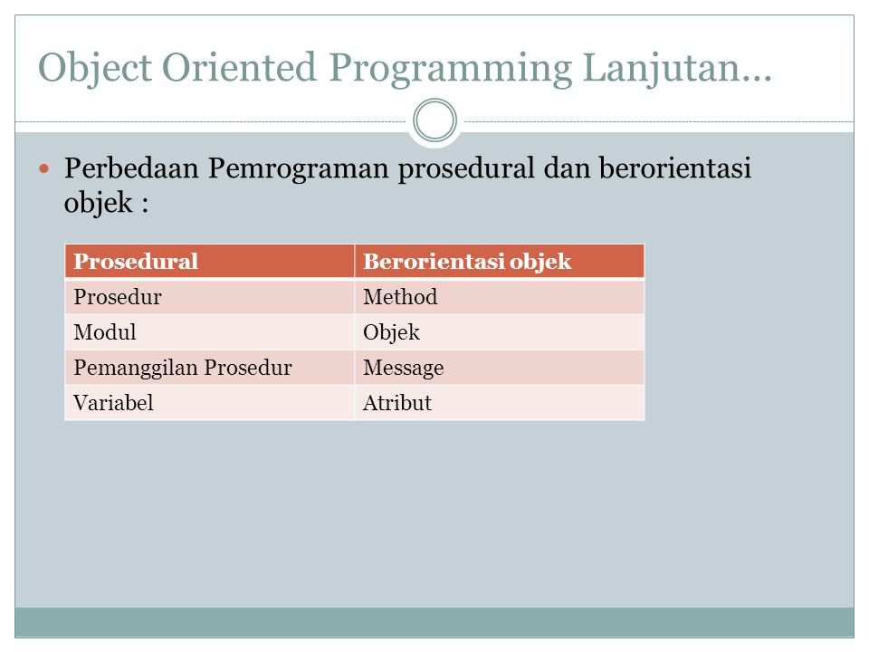 Object Oriented Programming Lanjutan...
