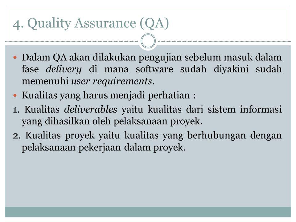 4. Quality Assurance (QA)