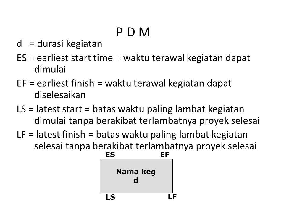 P D M