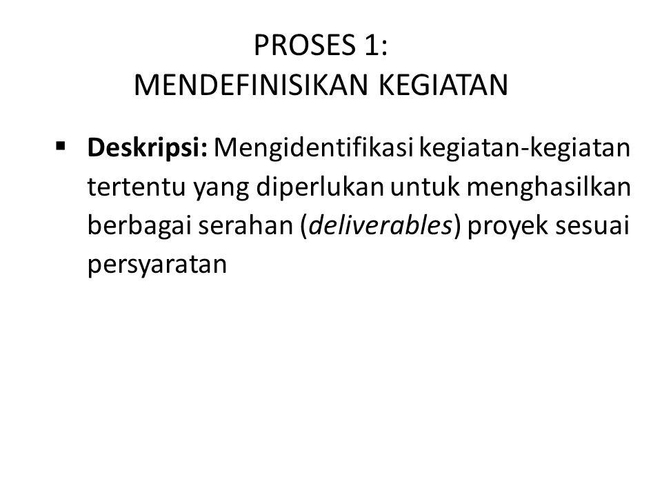 PROSES 1: MENDEFINISIKAN KEGIATAN
