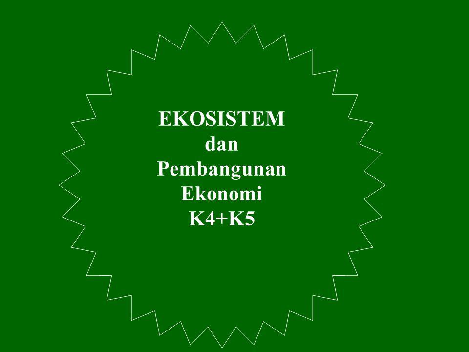 EKOSISTEM dan Pembangunan Ekonomi K4+K5